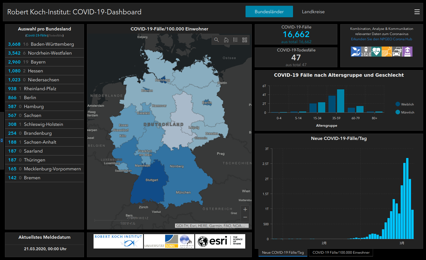 Robert Koch-Institut: COVID-19-Dashboard