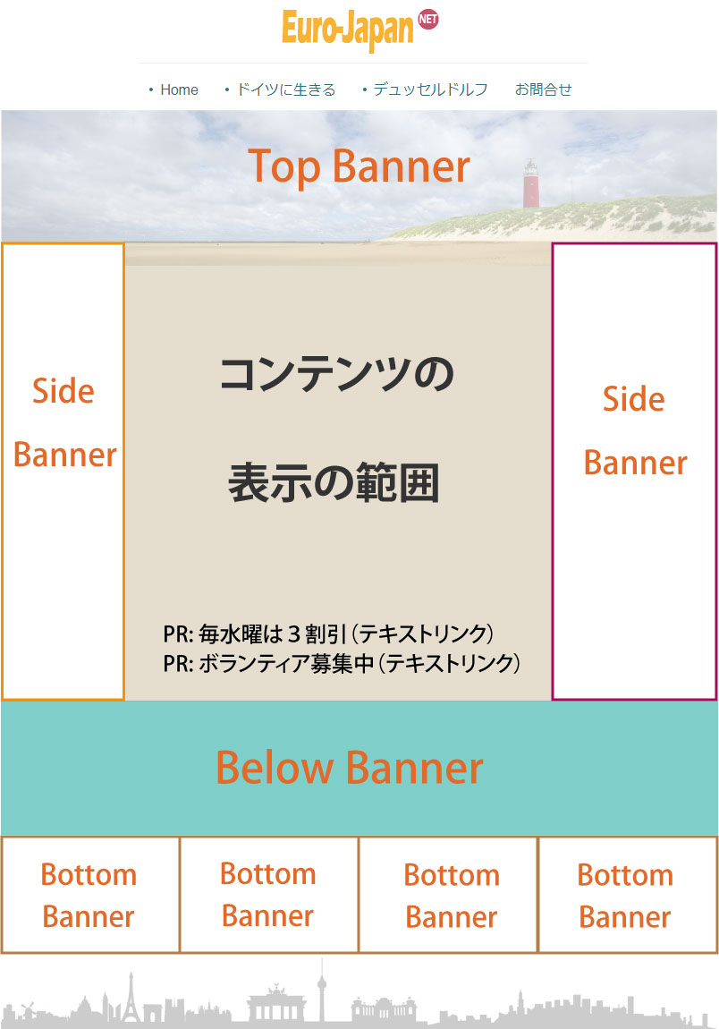 banner position 1