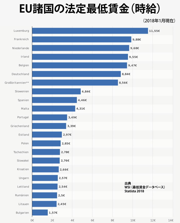 中央 世帯 値 年収